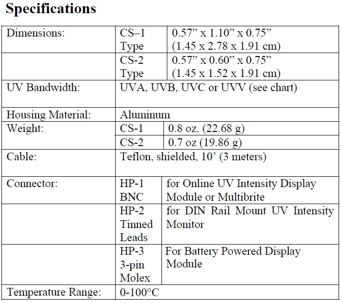 compact sensor_2.jpg