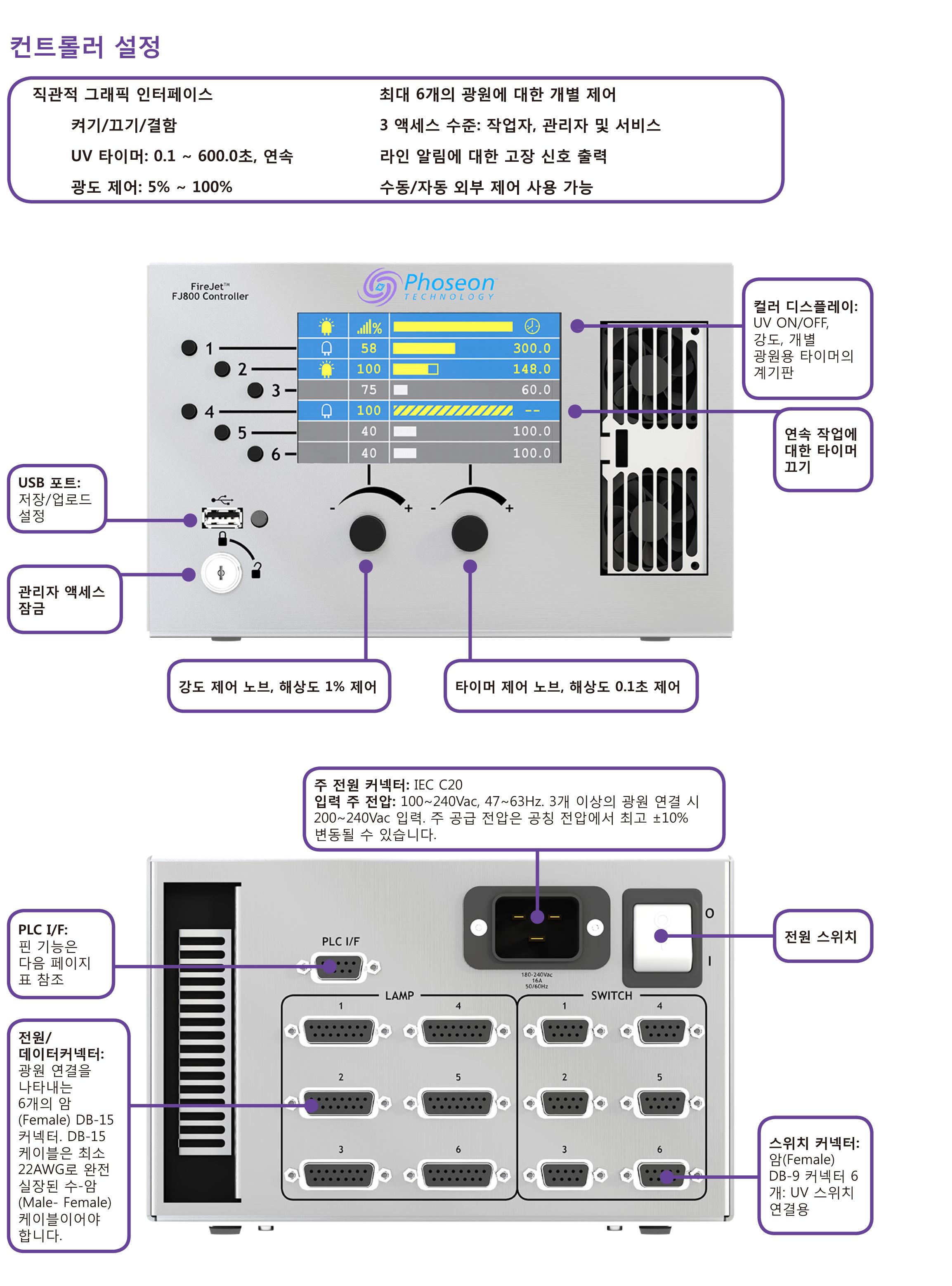 31296 FireJet FJ800 Spec Sheet_KR_A4-3.jpg